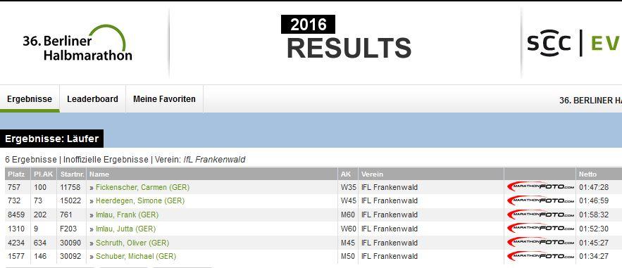 Ergebnisse_BerlinHM2016